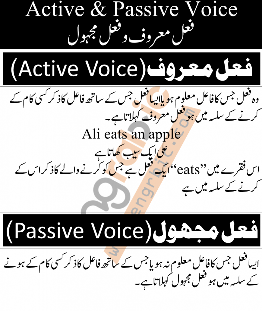 In active voice the subject is doing the action and the object is receiving the action, The verb form in active voice depends on the tense the sentence is in.