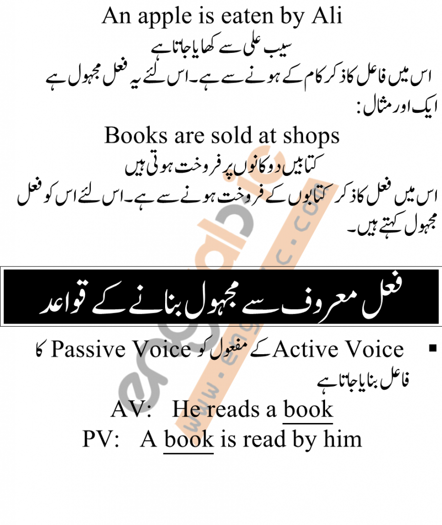 In passive voice the subject and object switch places, which means that the subject receives the action and the object does the action. The passive voice uses the word by before its object and the past participle form of the verb.