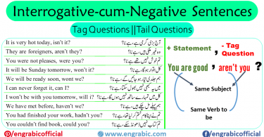 """Tag Question is the grammatical structure in which a simple(declarative or imperative) statement is changed into a question by adding an interrogative fragment at the end of statement. For example, in the sentence, """"You are good, aren't you?"""", the statement """"You are good"""" is changed into a question by the addition of """"Aren't you?""""."""