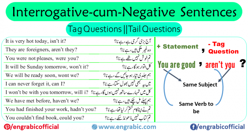 "Tag Question is the grammatical structure in which a simple(declarative or imperative) statement is changed into a question by adding an interrogative fragment at the end of statement. For example, in the sentence, ""You are good, aren't you?"", the statement ""You are good"" is changed into a question by the addition of ""Aren't you?""."