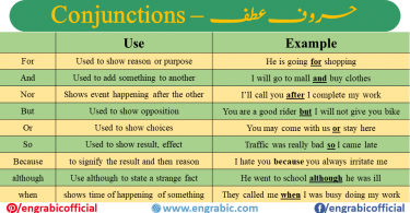 The word which joins two parts of a sentence is called a conjunction. It is one of the important parts of speech. It joins two or more sentences, phrases and independent clauses