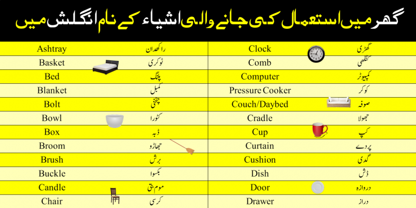Names of household items in English and Urdu with pictures to describe them completely. This lesson will make you able to pronounce and learn all the items and things we use at home. You may learn the names of items and things in English using Urdu and Hindi language. More than 100 Words with accurate translation in English.