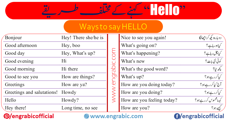 Other ways to say hello and synonyms for hello. Do you want to make your English a bit more natural? Learning a few different ways of greeting people is a good way to do this. Because, surprise, surprise, there's more than one way to say 'hello' in English. In this lesson, you will learn more words and synonyms for hello