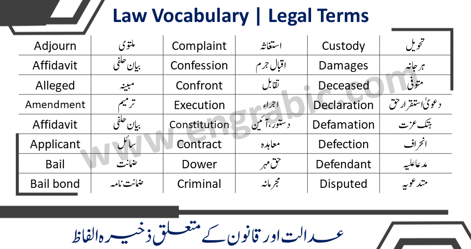 Legal terms and glossary list in English with Urdu meanings. Law Terms and Vocabulary with Urdu / Hindi Meanings learn important law vocabulary words and terms with Urdu & Hindi meanings list of legal terminology with their meanings.