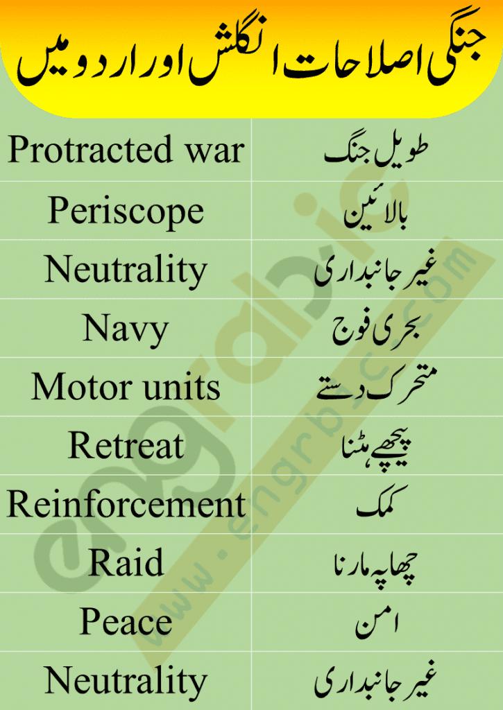 War vocabulary words list in English and Urdu. Vocabulary words used in War. Military terms in English and Urdu.