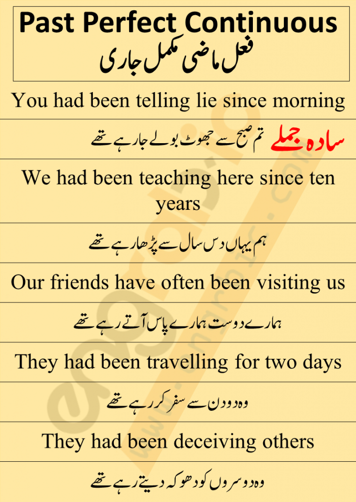Positive Sentences of Past Perfect Continuous Tense. Positive Sentences of Past Perfect Continuous Tense are very easy and simple to make. First we need to put a subject, then helping verb with fourth(v1+ing) form of verb and last but not the least, object and then time reference. Word order of simple sentences of Past Perfect Continuous Tense is given as follows S + H.V (had been)+ V1-ing + O + since/for + time