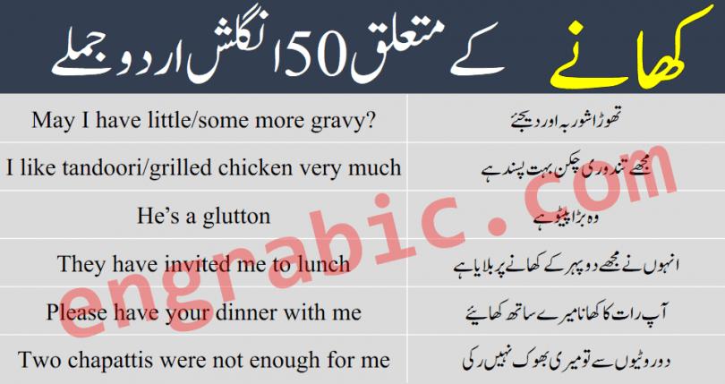 Daily routine English to Urdu sentences about meals. Sentences about Meals in English and Urdu. These sentences can be used about meals