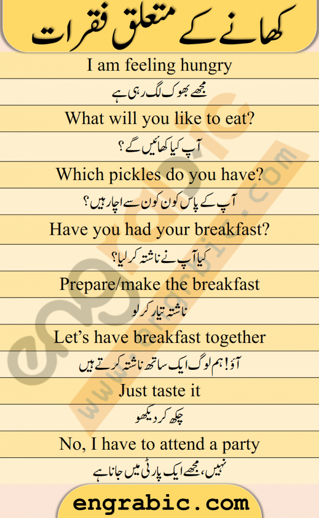 Daily routine English to Urdu sentences about meals. Sentences about Meals in English and Urdu. These sentences can be used about meals